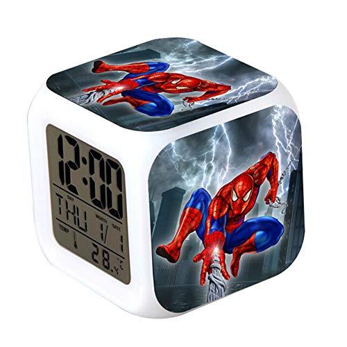 TBL SPM39651 R/éveil Changing Spiderman Blanc